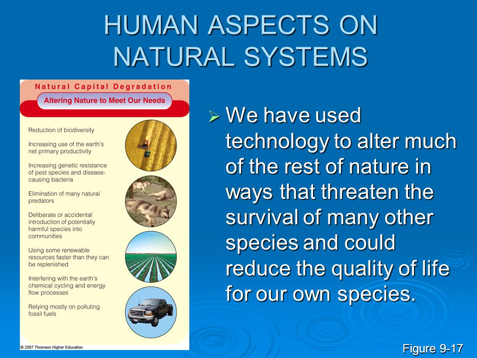 HUMAN ASPECTS ON NATURAL SYSTEMS