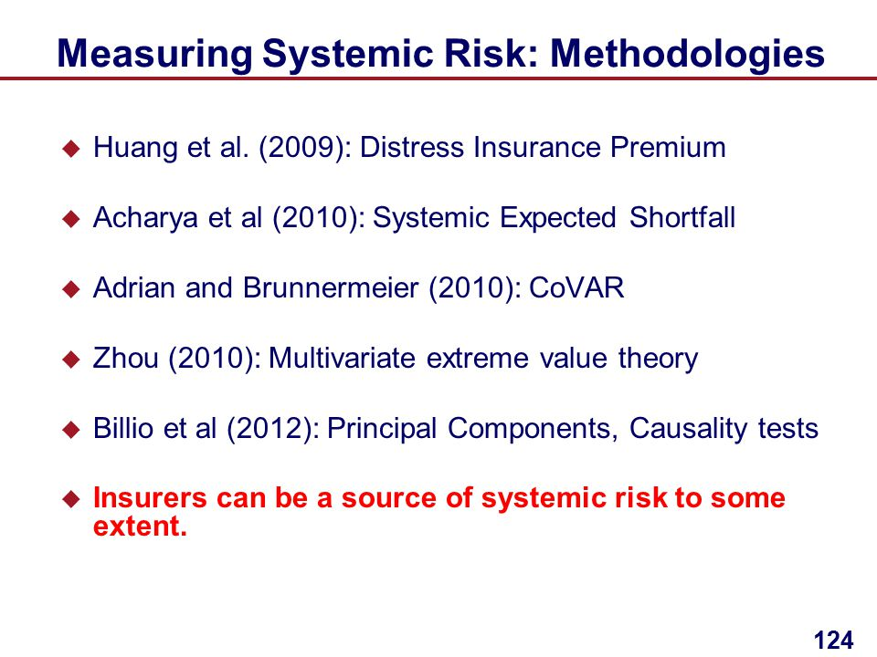 Measuring Systemic Risk: Methodologies