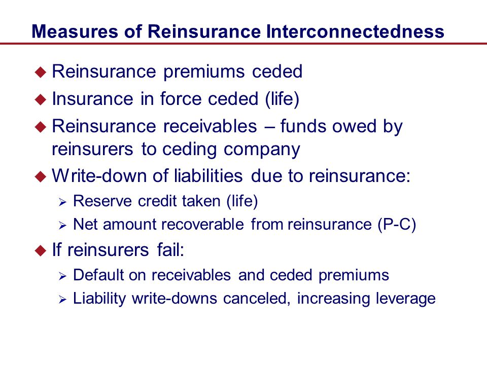 Measures of Reinsurance Interconnectedness