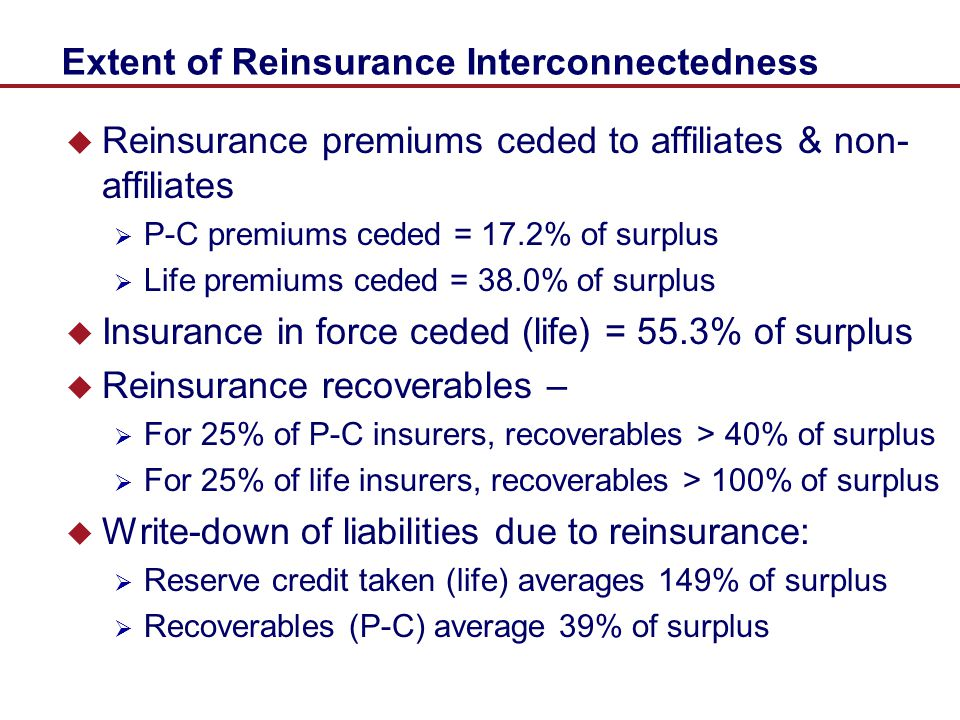 Extent of Reinsurance Interconnectedness