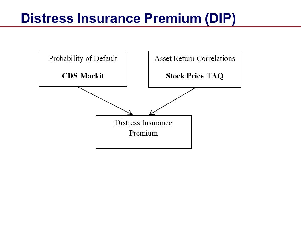 Distress Insurance Premium (DIP)