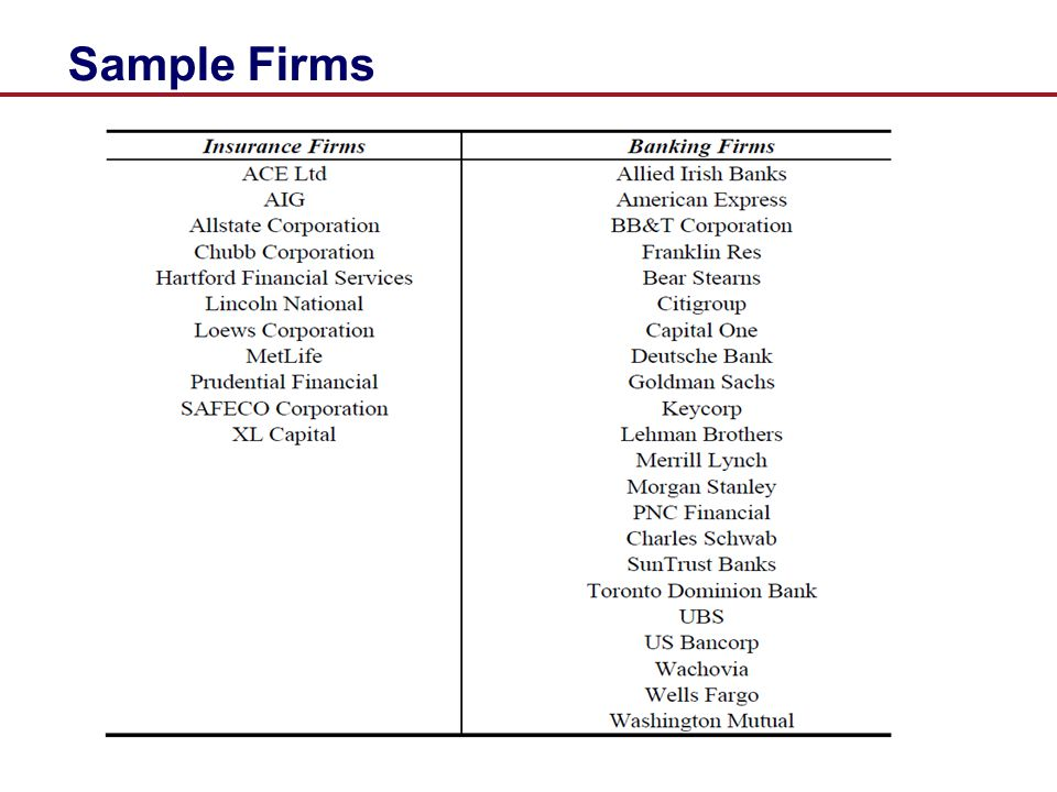 Sample Firms