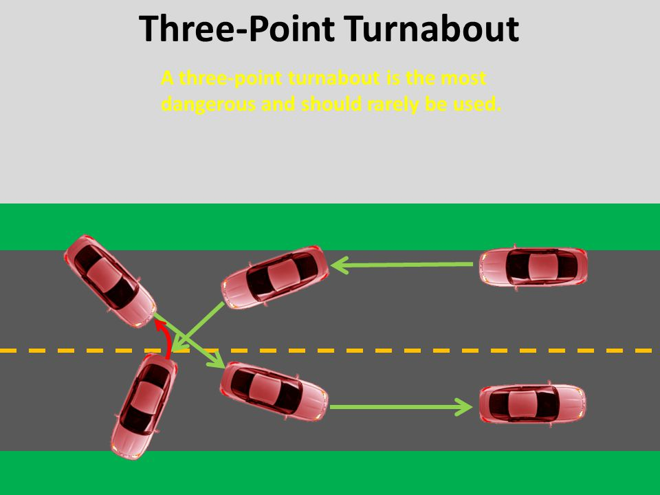 Three-Point Turnabout