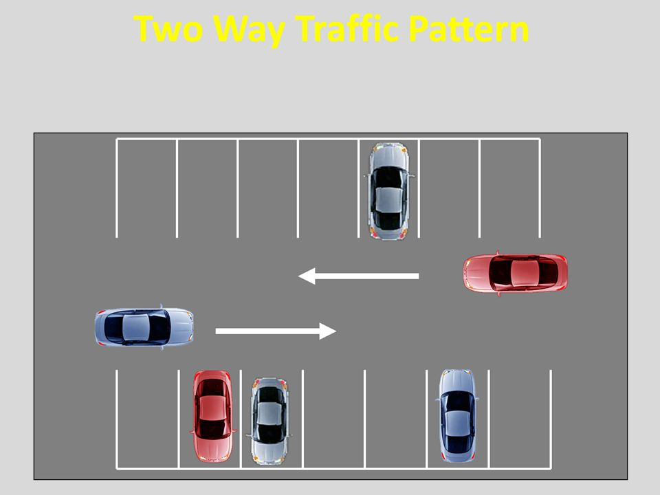 Two Way Traffic Pattern