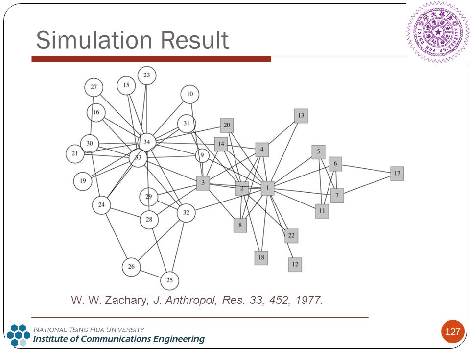 Simulation Result W. W. Zachary, J. Anthropol, Res. 33, 452, 1977.