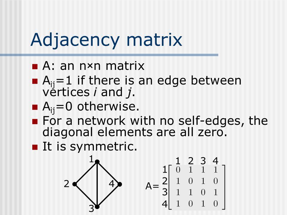 Adjacency matrix A: an n×n matrix