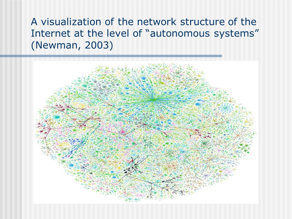 A visualization of the network structure of the Internet at the level of autonomous systems (Newman, 2003)