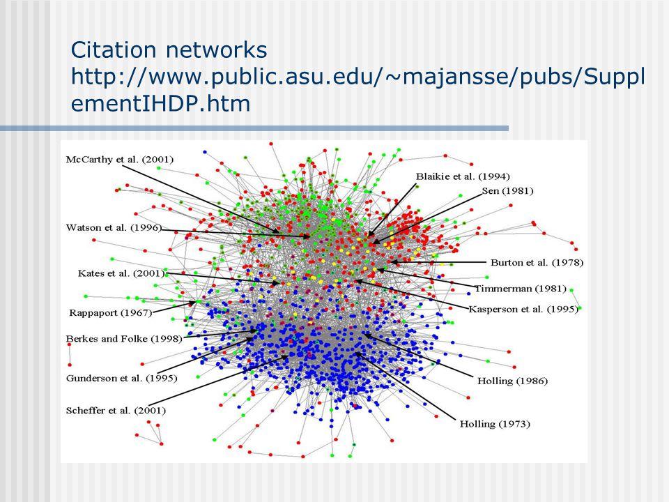 Citation networks http://www. public. asu