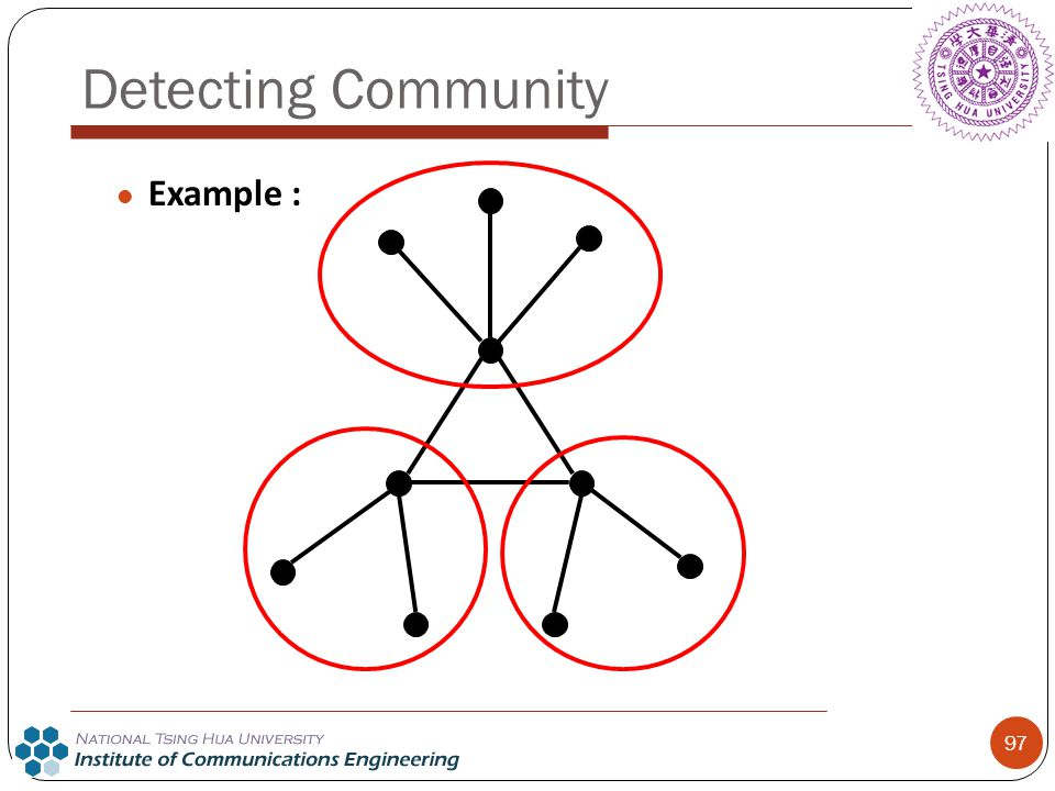 Detecting Community Example :