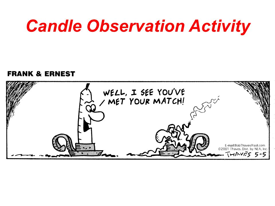 Candle Observation Activity