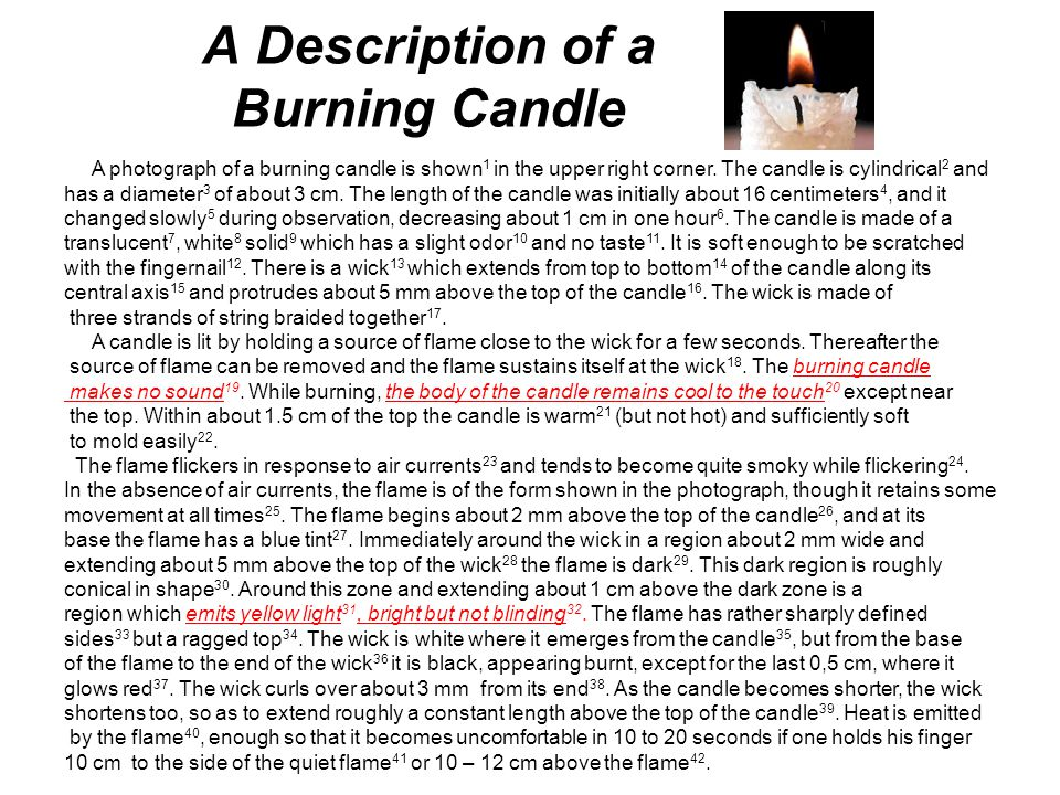 A Description of a Burning Candle