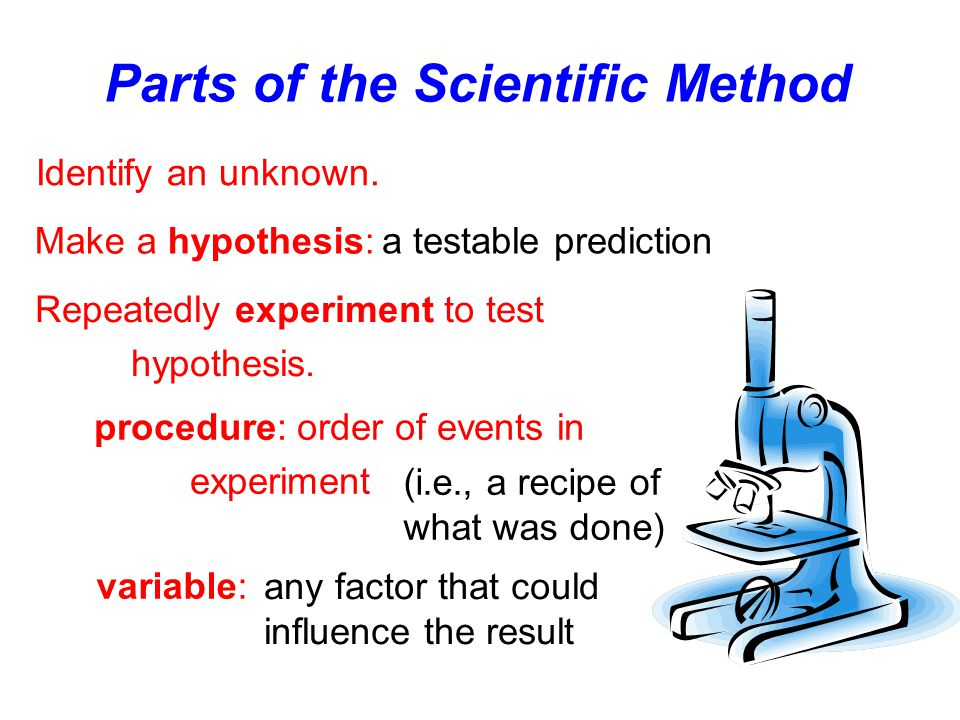 Parts of the Scientific Method