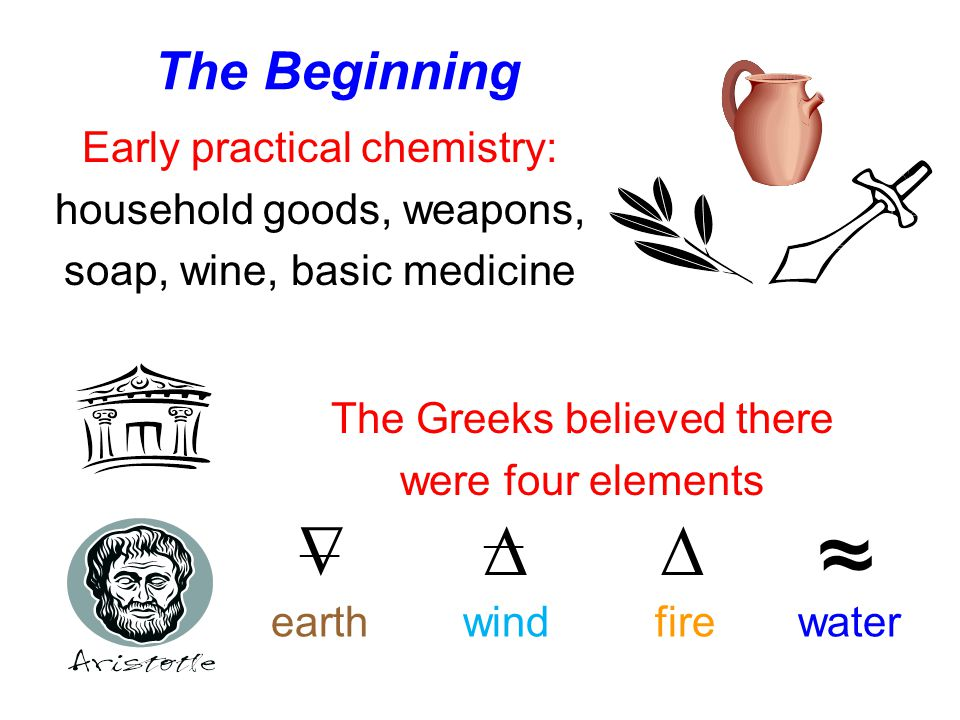The Greeks believed there were four elements