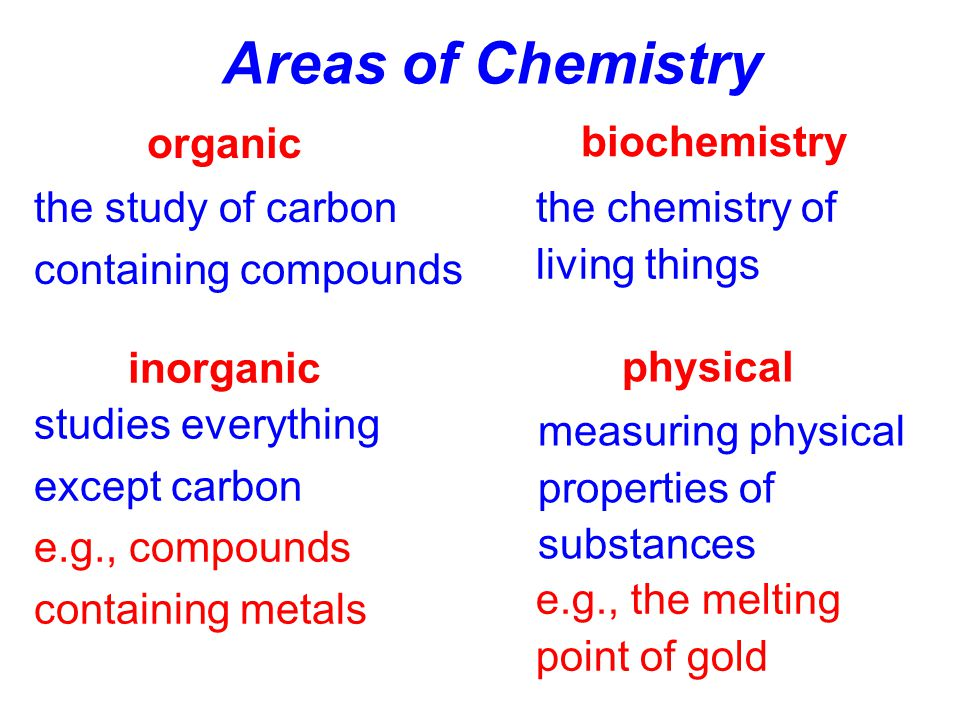 Areas of Chemistry organic biochemistry the study of carbon