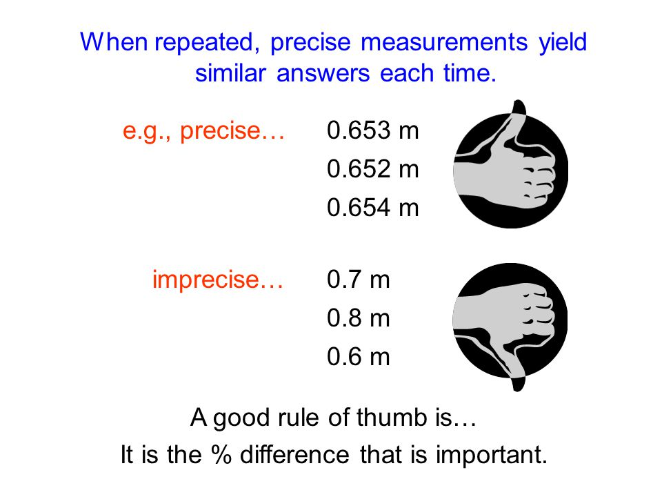 When repeated, precise measurements yield similar answers each time.