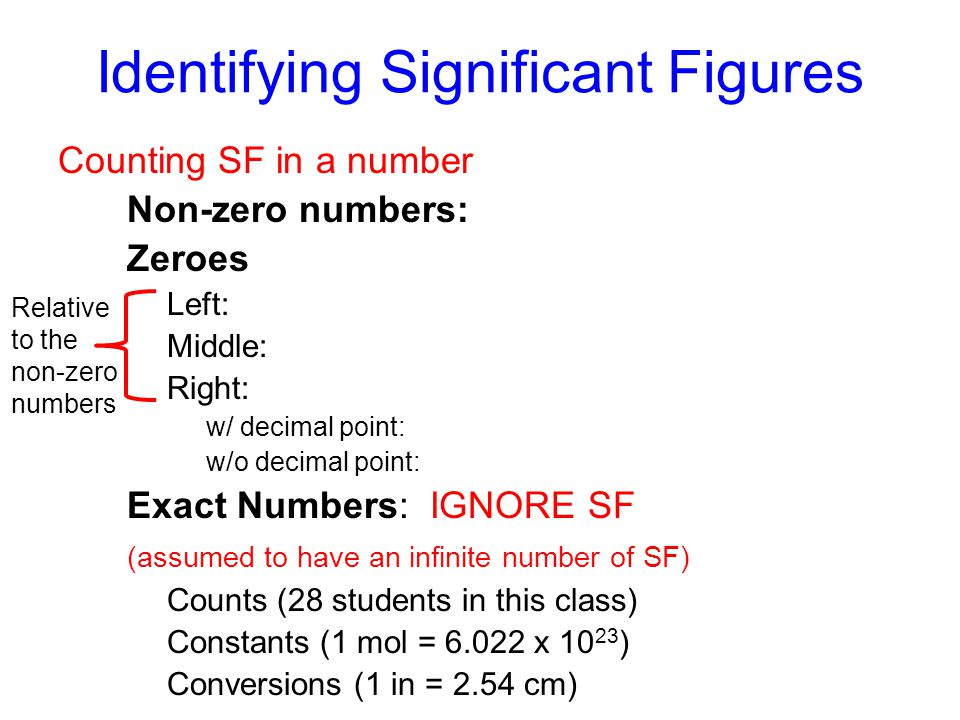 Identifying Significant Figures