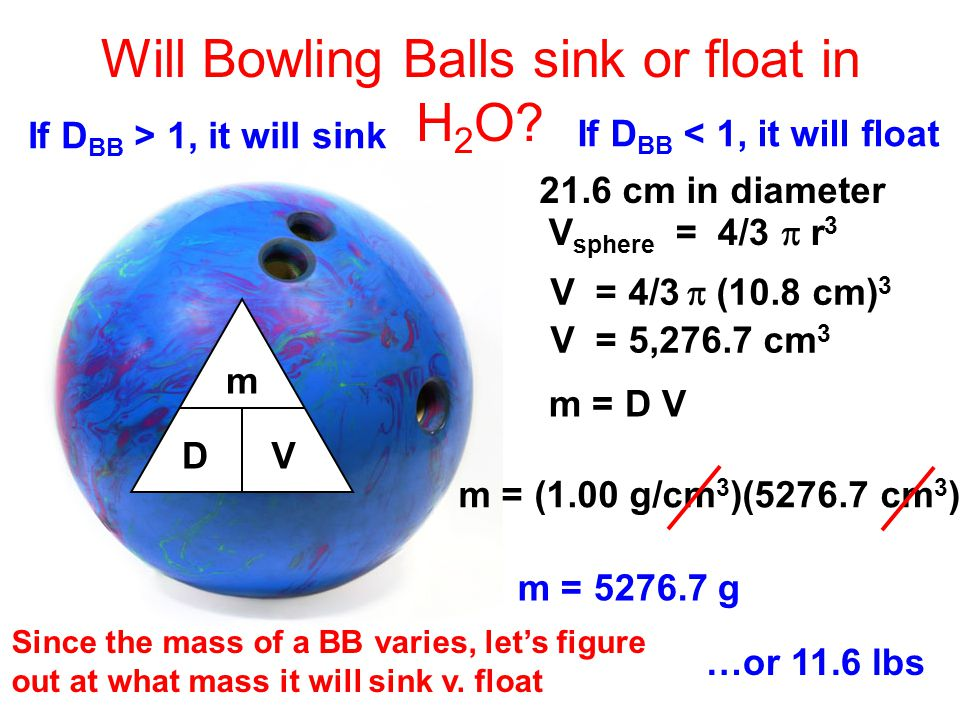 Will Bowling Balls sink or float in H2O