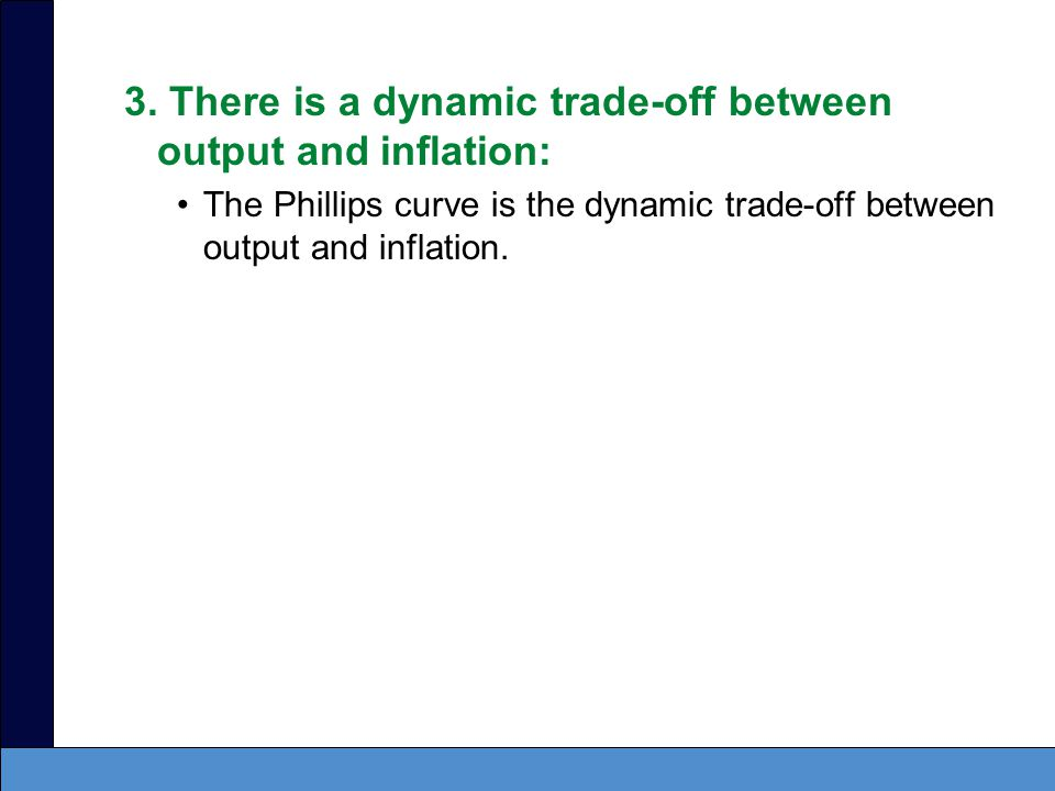 3. There is a dynamic trade-off between output and inflation: