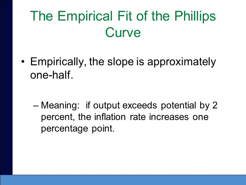 The Empirical Fit of the Phillips Curve