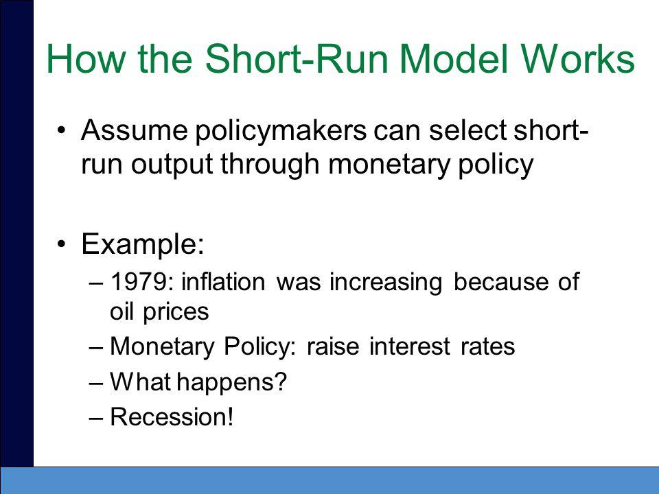 How the Short-Run Model Works