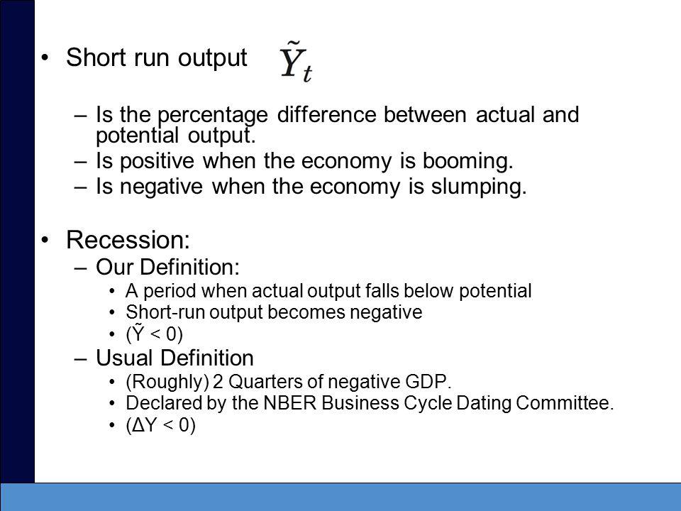 Short run output Recession: