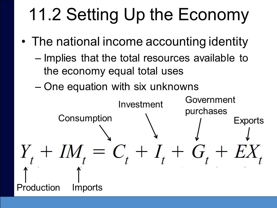 11.2 Setting Up the Economy The national income accounting identity