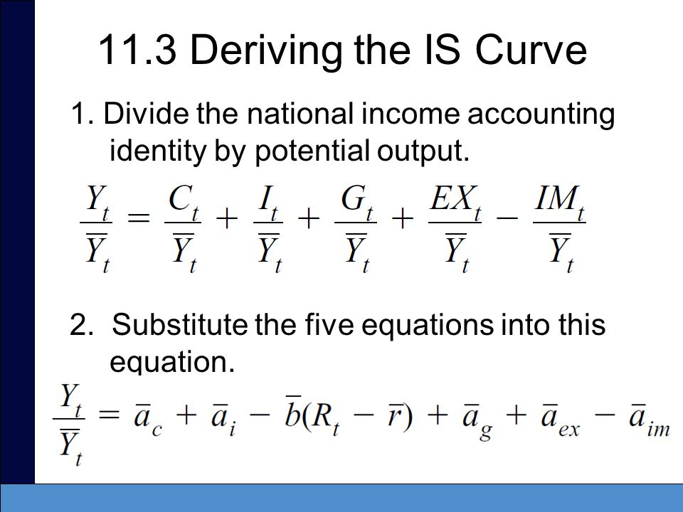 11.3 Deriving the IS Curve 1. Divide the national income accounting identity by potential output.