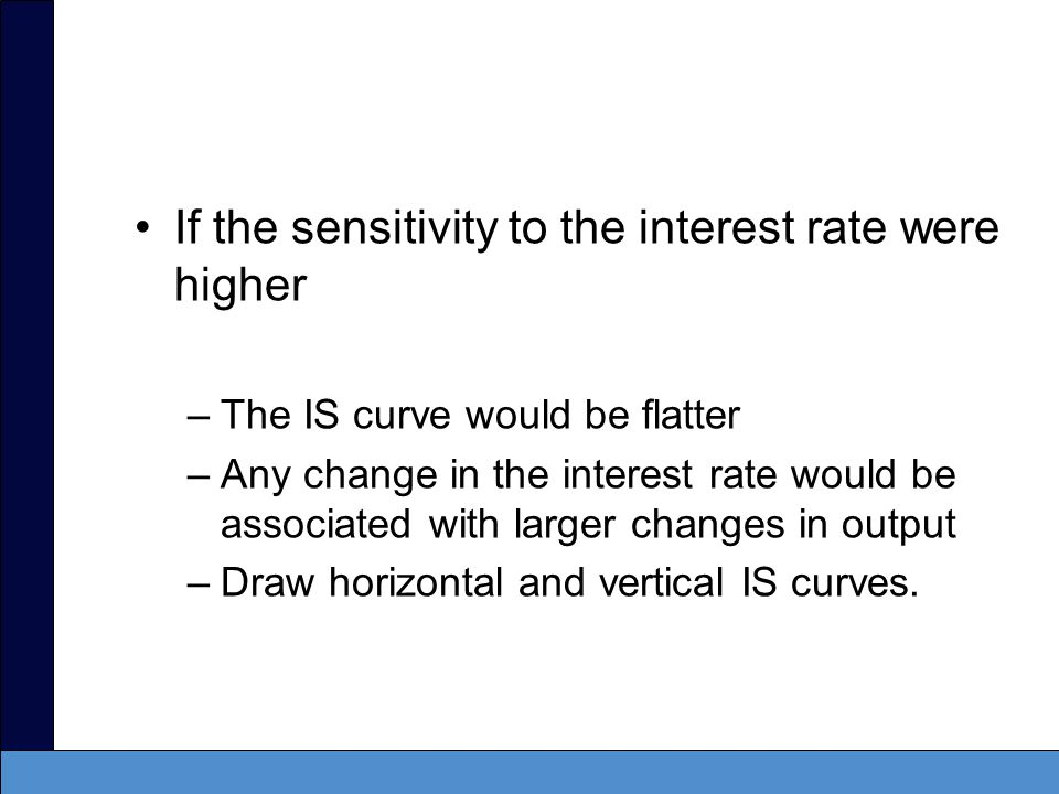 If the sensitivity to the interest rate were higher