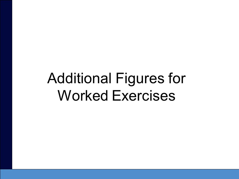 Additional Figures for Worked Exercises