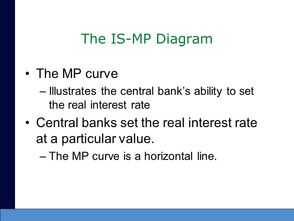 The IS-MP Diagram The MP curve
