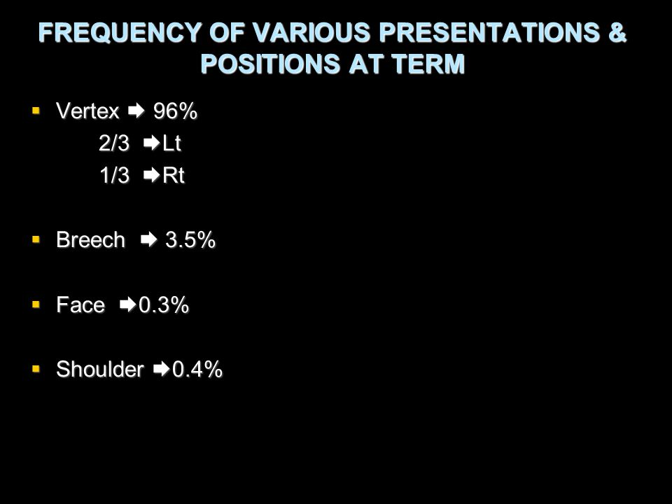 FREQUENCY OF VARIOUS PRESENTATIONS & POSITIONS AT TERM