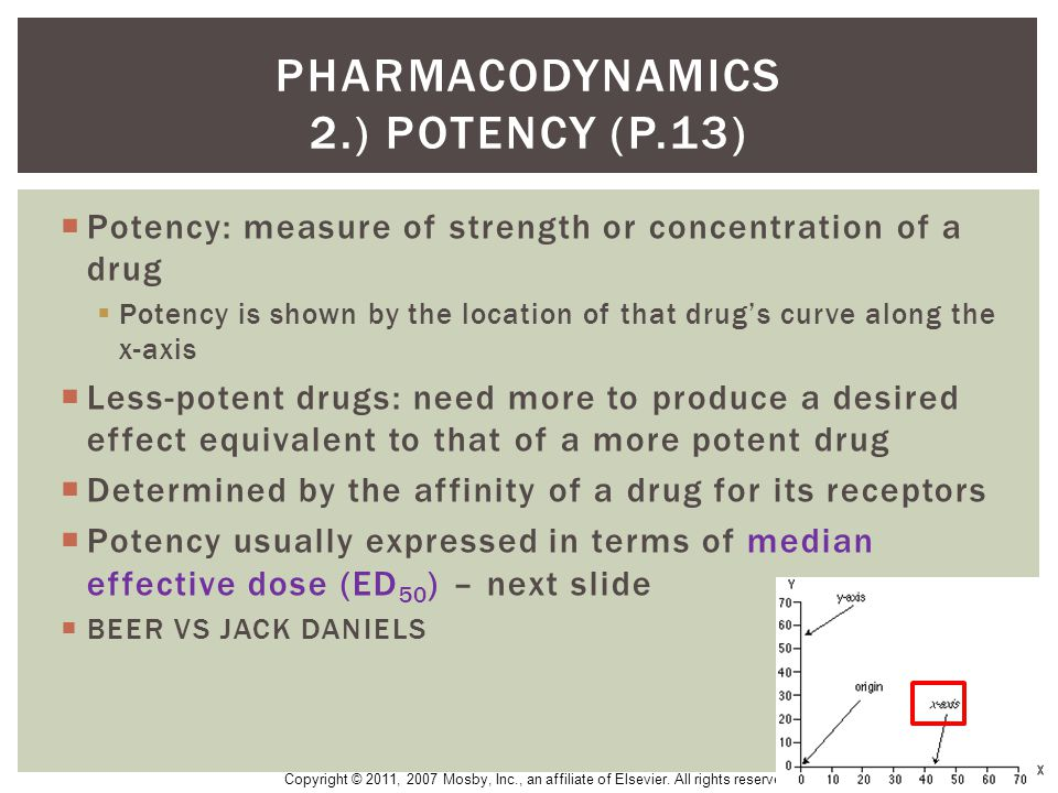 Pharmacodynamics 2.) POTENCY (p.13)