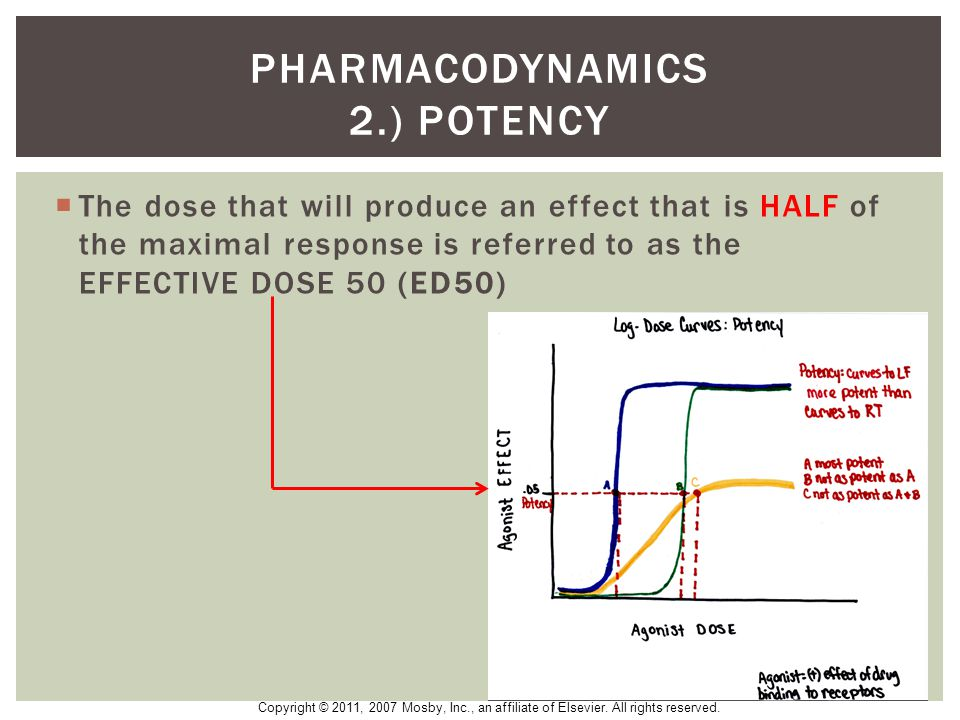 Pharmacodynamics 2.) POTENCY