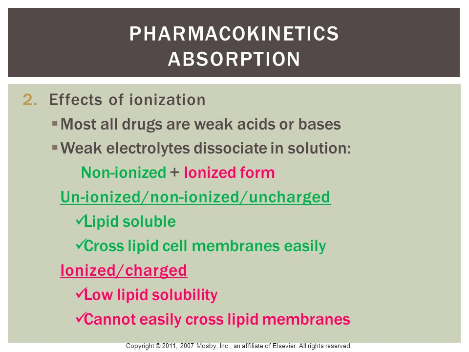 Pharmacokinetics absorption