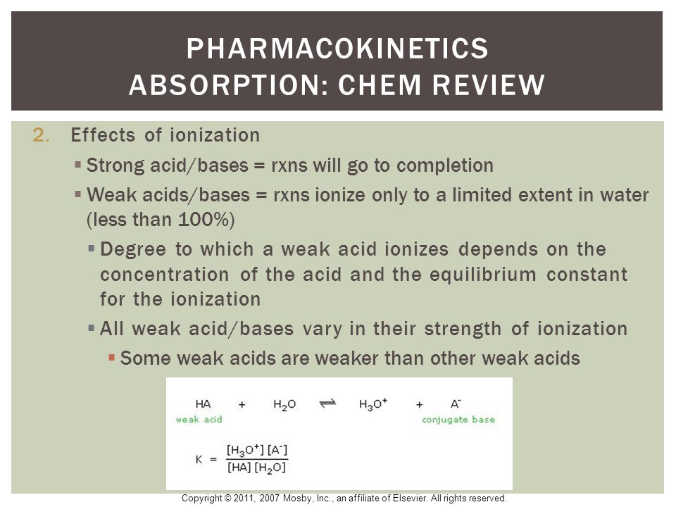 Pharmacokinetics absorption: chem review
