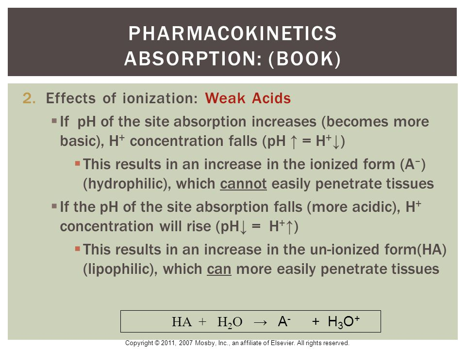Pharmacokinetics absorption: (Book)