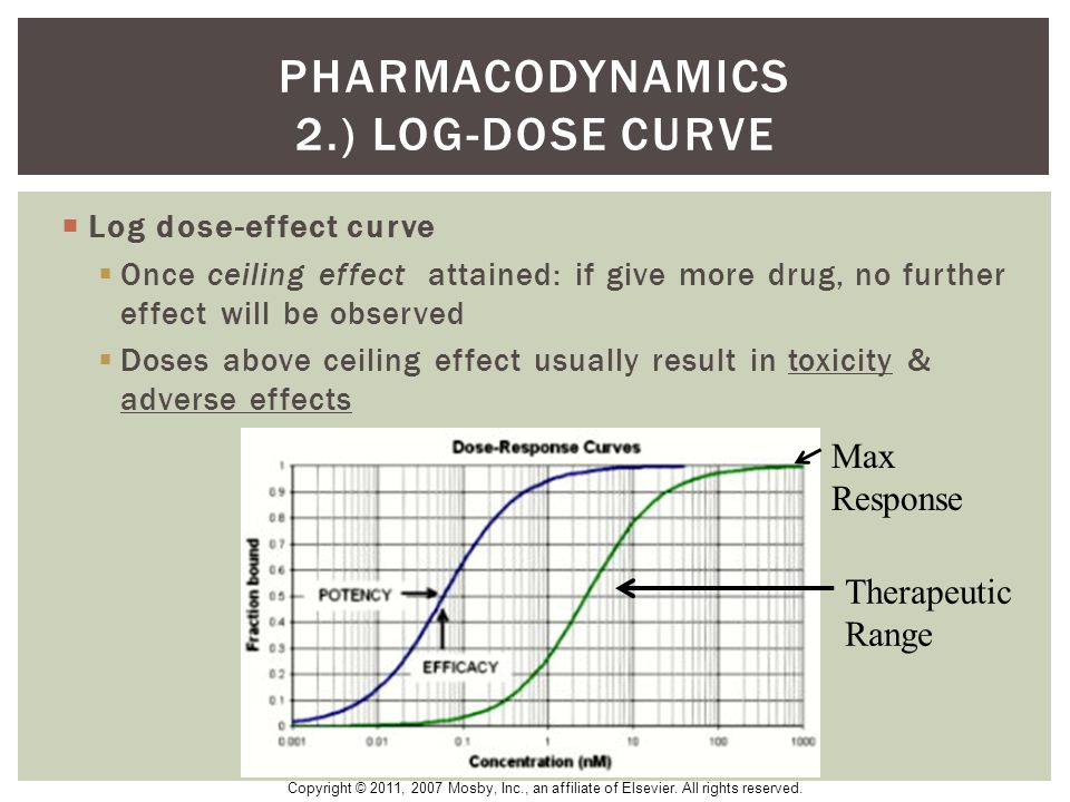 Pharmacodynamics 2.) Log-Dose Curve