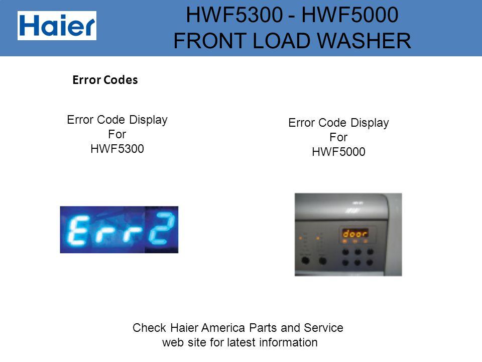 Error Codes Error Code Display Error Code Display For For HWF5300