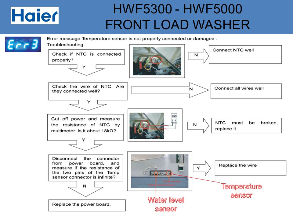 Temperature sensor Water level sensor