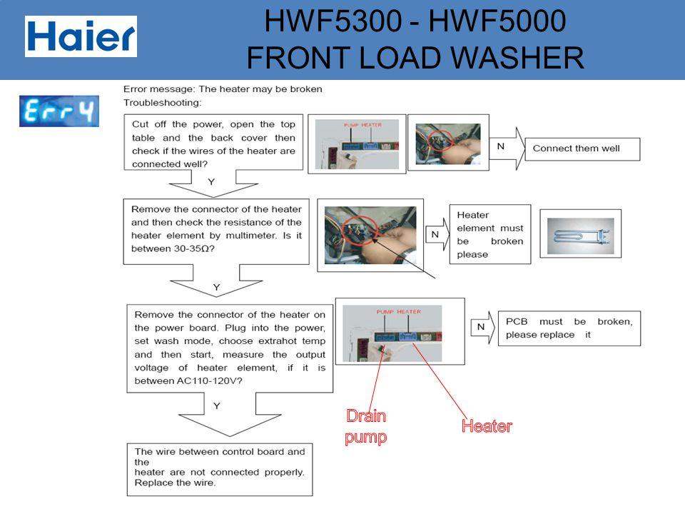 Drain pump Heater