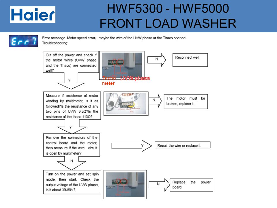 UVW phase Tachometer