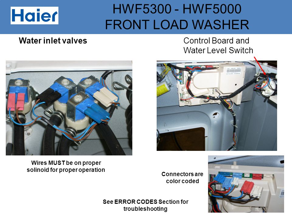 Water inlet valves Control Board and Water Level Switch