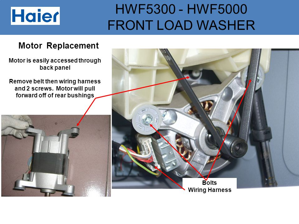 Motor is easily accessed through back panel