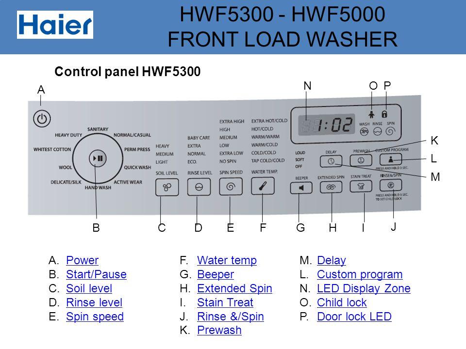Control panel HWF5300 N O P A K L M B C D E F G H I J A. Power