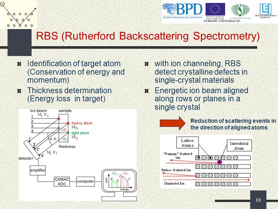 RBS (Rutherford Backscattering Spectrometry)