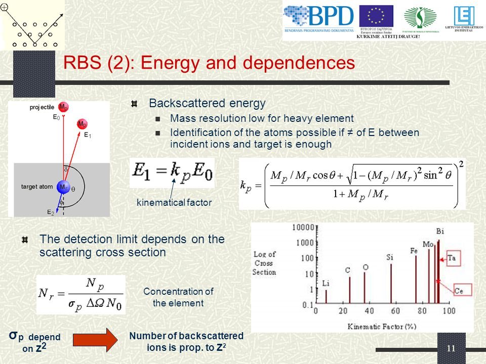 RBS (2): Energy and dependences