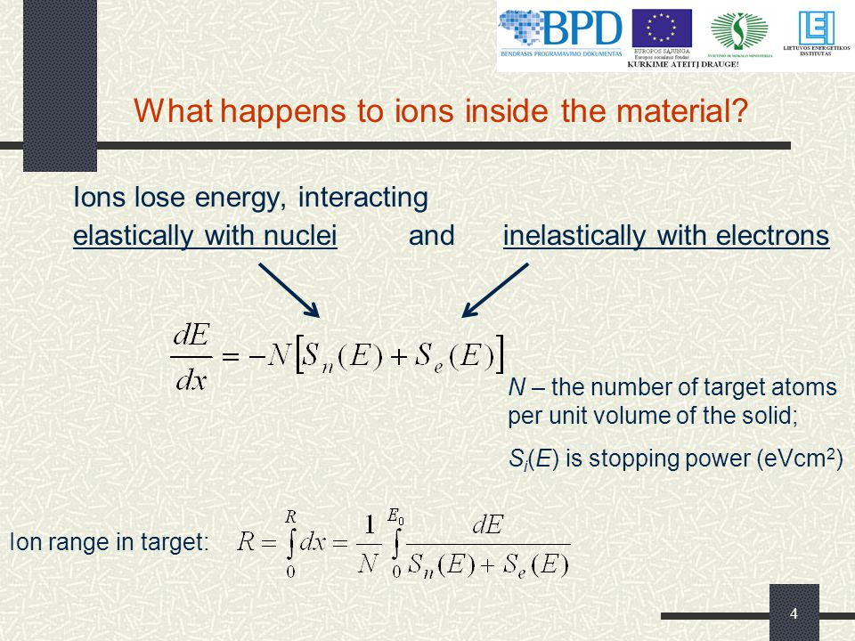 What happens to ions inside the material