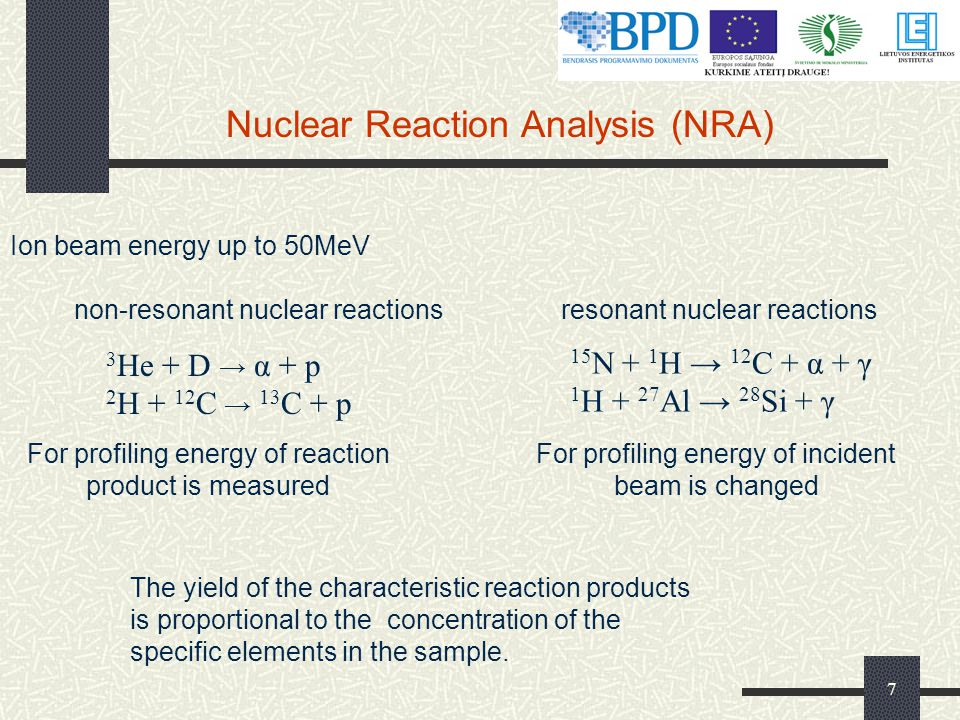 Nuclear Reaction Analysis (NRA)