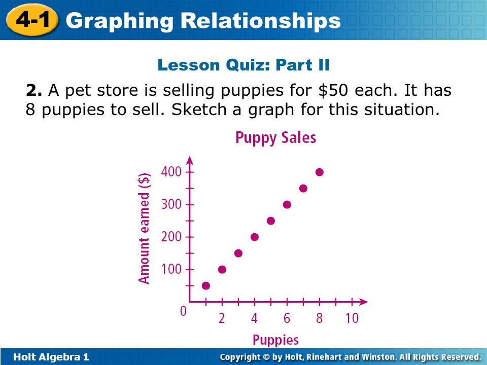 Lesson Quiz: Part II 2. A pet store is selling puppies for $50 each.