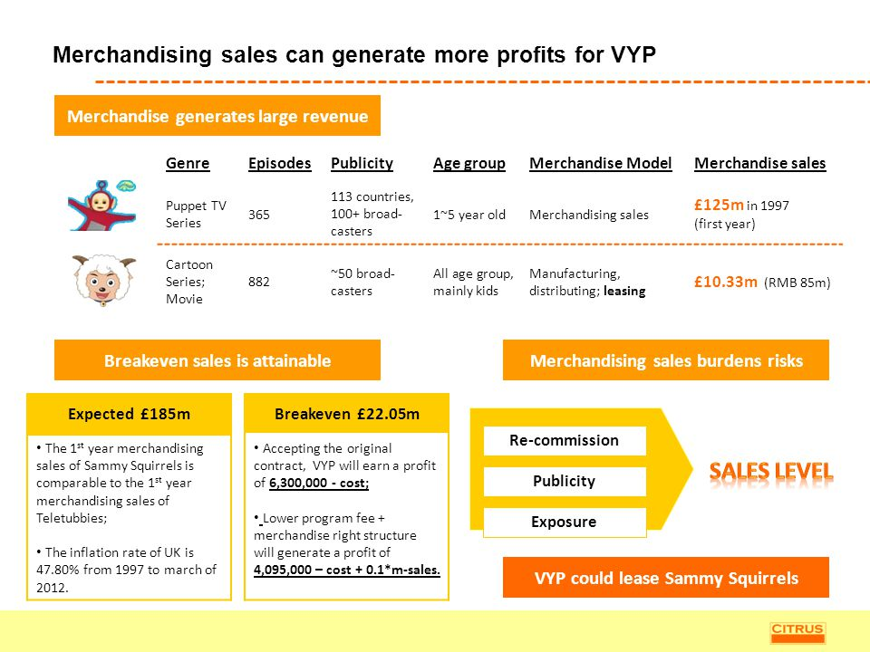Merchandising sales can generate more profits for VYP